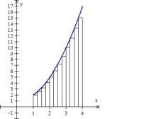n = 12,    Sum = 22.15625