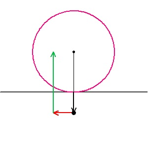 Blog cycloid 4