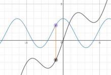 Graph calc 4